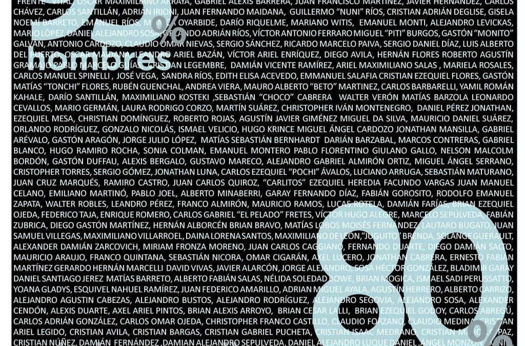 Revista | Luchar contra la violencia institucional